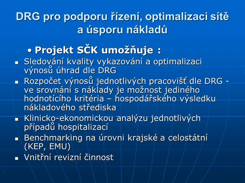 DRG pro podporu řízení, optimalizaci sítě a úsporu nákladů Projekt SČK umožňuje :Projekt SČK umožňuje : Sledování kvality vykazování a optimalizaci výnosů úhrad dle DRG Sledování kvality vykazování a optimalizaci výnosů úhrad dle DRG Rozpočet výnosů jednotlivých pracovišť dle DRG - ve srovnání s náklady je možnost jediného hodnotícího kritéria – hospodářského výsledku nákladového střediska Rozpočet výnosů jednotlivých pracovišť dle DRG - ve srovnání s náklady je možnost jediného hodnotícího kritéria – hospodářského výsledku nákladového střediska Klinicko-ekonomickou analýzu jednotlivých případů hospitalizací Klinicko-ekonomickou analýzu jednotlivých případů hospitalizací Benchmarking na úrovni krajské a celostátní (KEP, EMU) Benchmarking na úrovni krajské a celostátní (KEP, EMU) Vnitřní revizní činnost Vnitřní revizní činnost