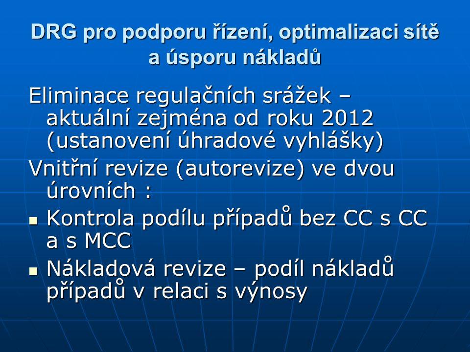 DRG pro podporu řízení, optimalizaci sítě a úsporu nákladů Eliminace regulačních srážek – aktuální zejména od roku 2012 (ustanovení úhradové vyhlášky) Vnitřní revize (autorevize) ve dvou úrovních : Kontrola podílu případů bez CC s CC a s MCC Kontrola podílu případů bez CC s CC a s MCC Nákladová revize – podíl nákladů případů v relaci s výnosy Nákladová revize – podíl nákladů případů v relaci s výnosy