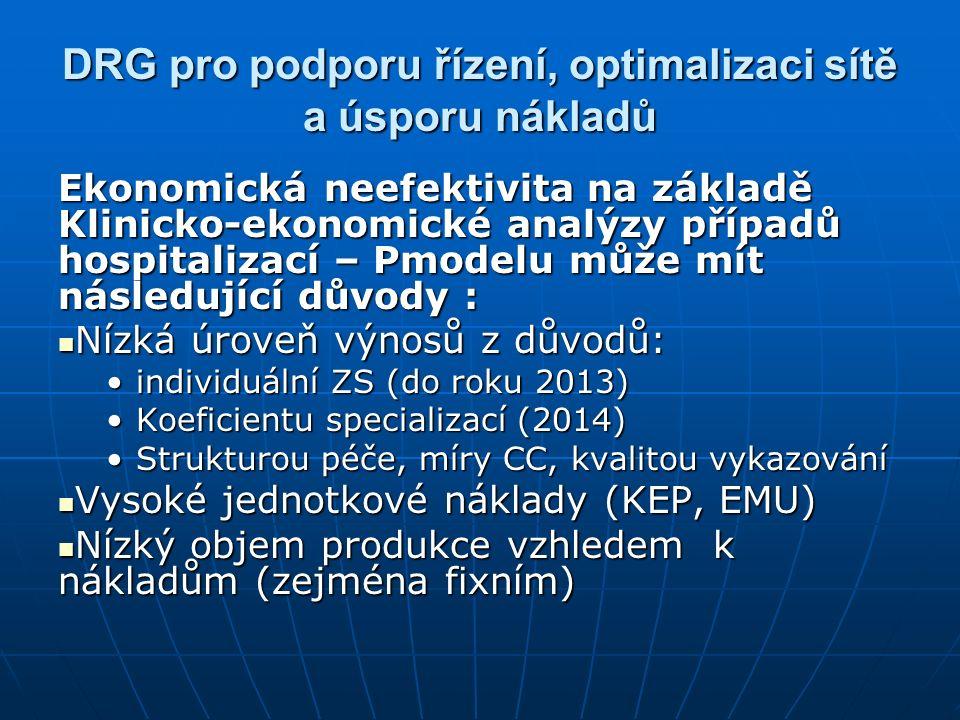 DRG pro podporu řízení, optimalizaci sítě a úsporu nákladů Ekonomická neefektivita na základě Klinicko-ekonomické analýzy případů hospitalizací – Pmodelu může mít následující důvody : Nízká úroveň výnosů z důvodů: Nízká úroveň výnosů z důvodů: individuální ZS (do roku 2013)individuální ZS (do roku 2013) Koeficientu specializací (2014)Koeficientu specializací (2014) Strukturou péče, míry CC, kvalitou vykazováníStrukturou péče, míry CC, kvalitou vykazování Vysoké jednotkové náklady (KEP, EMU) Vysoké jednotkové náklady (KEP, EMU) Nízký objem produkce vzhledem k nákladům (zejména fixním) Nízký objem produkce vzhledem k nákladům (zejména fixním)