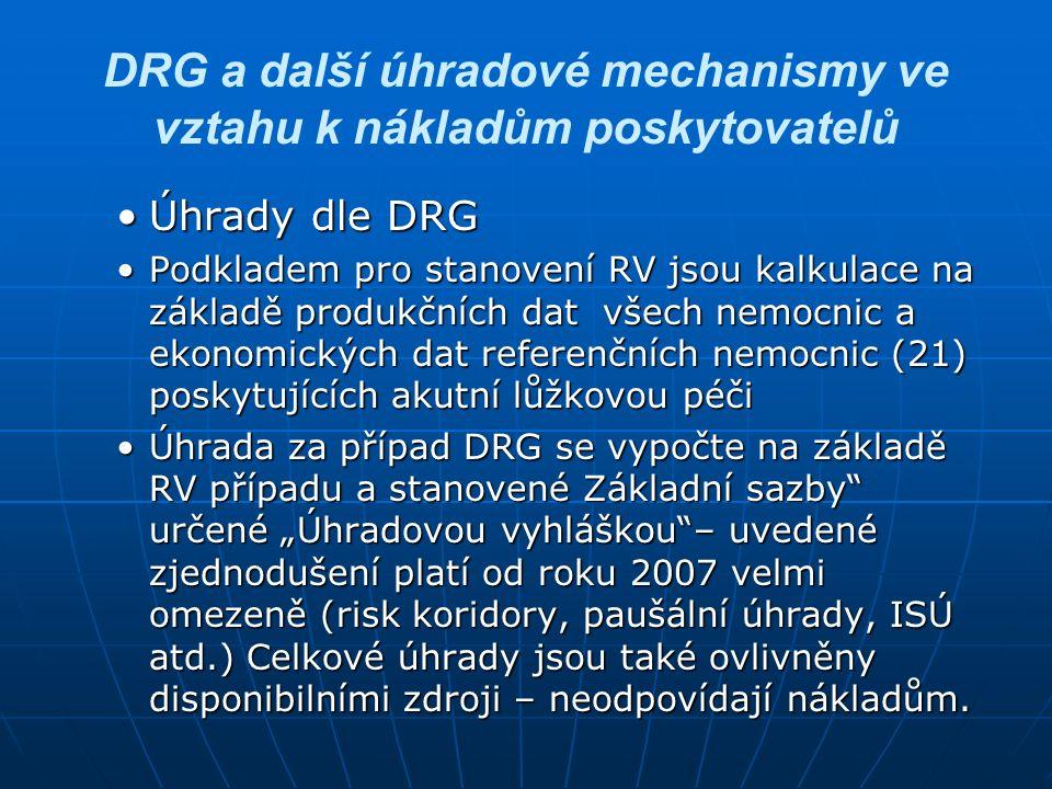 """DRG a další úhradové mechanismy ve vztahu k nákladům poskytovatelů Úhrady dle DRGÚhrady dle DRG Podkladem pro stanovení RV jsou kalkulace na základě produkčních dat všech nemocnic a ekonomických dat referenčních nemocnic (21) poskytujících akutní lůžkovou péčiPodkladem pro stanovení RV jsou kalkulace na základě produkčních dat všech nemocnic a ekonomických dat referenčních nemocnic (21) poskytujících akutní lůžkovou péči Úhrada za případ DRG se vypočte na základě RV případu a stanovené Základní sazby určené """"Úhradovou vyhláškou – uvedené zjednodušení platí od roku 2007 velmi omezeně (risk koridory, paušální úhrady, ISÚ atd.) Celkové úhrady jsou také ovlivněny disponibilními zdroji – neodpovídají nákladům.Úhrada za případ DRG se vypočte na základě RV případu a stanovené Základní sazby určené """"Úhradovou vyhláškou – uvedené zjednodušení platí od roku 2007 velmi omezeně (risk koridory, paušální úhrady, ISÚ atd.) Celkové úhrady jsou také ovlivněny disponibilními zdroji – neodpovídají nákladům."""