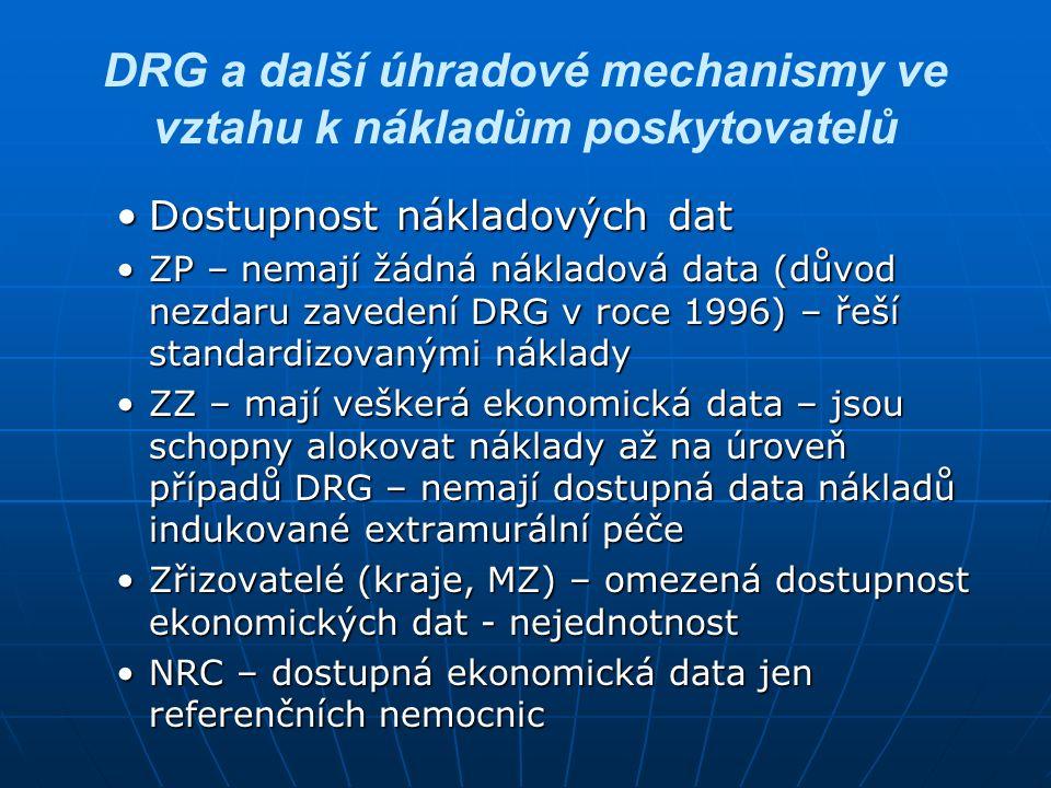 """DRG a další úhradové mechanismy ve vztahu k nákladům poskytovatelů Využití nákladových dat ZP – standardizované nákladyZP – standardizované náklady pro účely Revize – """"Nákladová revize pro účely Revize – """"Nákladová revize Benchmarking – KEP, EMU Benchmarking – KEP, EMU ZZ – optimalizaci struktury zdravotních služeb, podporu efektivity, snížení nadbytečných nákladů, vnitřní revizní činnost, podporu řízení a rozhodováníZZ – optimalizaci struktury zdravotních služeb, podporu efektivity, snížení nadbytečných nákladů, vnitřní revizní činnost, podporu řízení a rozhodování Zřizovatelé – optimalizace sítě ZZZřizovatelé – optimalizace sítě ZZ NRC – stanovení RVNRC – stanovení RV"""