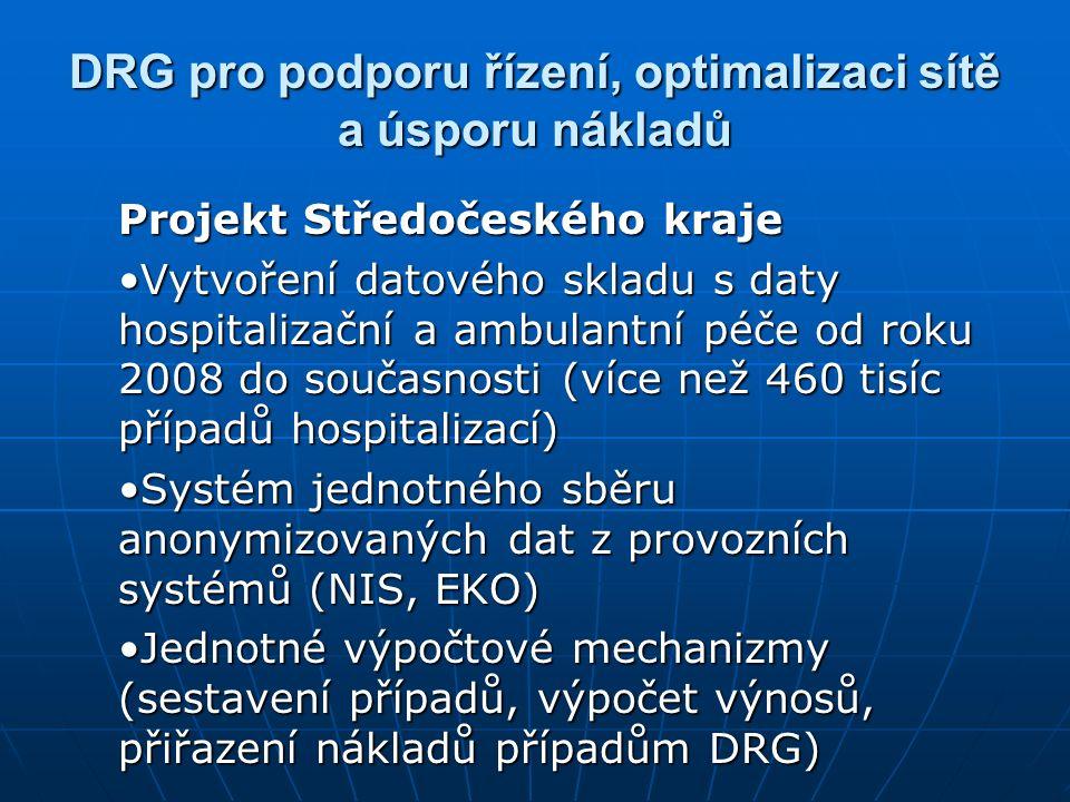 DRG pro podporu řízení, optimalizaci sítě a úsporu nákladů Projekt Středočeského kraje Vytvoření datového skladu s daty hospitalizační a ambulantní péče od roku 2008 do současnosti (více než 460 tisíc případů hospitalizací)Vytvoření datového skladu s daty hospitalizační a ambulantní péče od roku 2008 do současnosti (více než 460 tisíc případů hospitalizací) Systém jednotného sběru anonymizovaných dat z provozních systémů (NIS, EKO)Systém jednotného sběru anonymizovaných dat z provozních systémů (NIS, EKO) Jednotné výpočtové mechanizmy (sestavení případů, výpočet výnosů, přiřazení nákladů případům DRG)Jednotné výpočtové mechanizmy (sestavení případů, výpočet výnosů, přiřazení nákladů případům DRG)