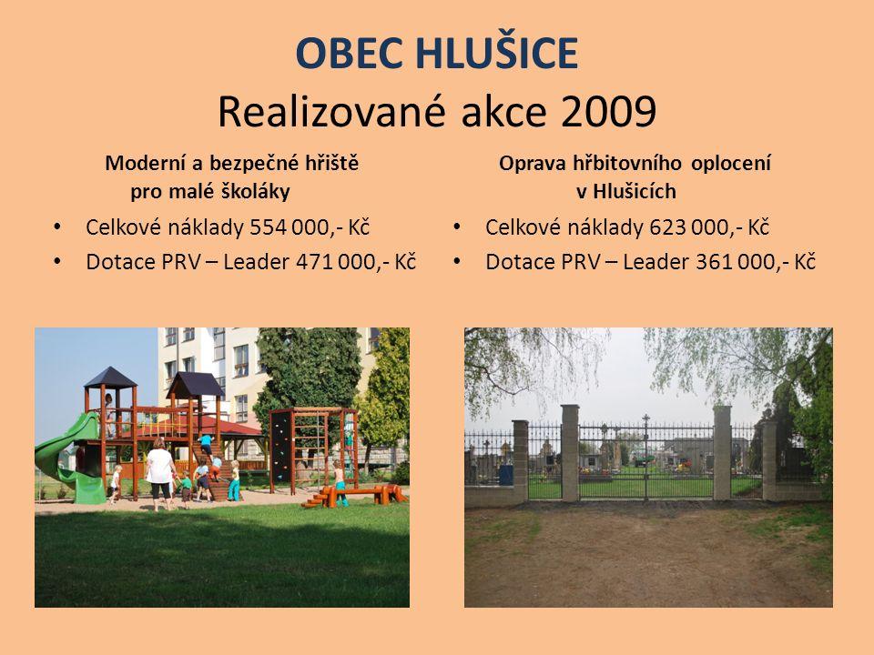 OBEC HLUŠICE Realizované akce 2009 Moderní a bezpečné hřiště pro malé školáky Celkové náklady 554 000,- Kč Dotace PRV – Leader 471 000,- Kč Oprava hřbitovního oplocení v Hlušicích Celkové náklady 623 000,- Kč Dotace PRV – Leader 361 000,- Kč