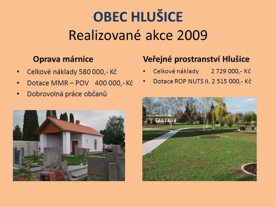 OBEC HLUŠICE Realizované akce 2009 Oprava márnice Celkové náklady 580 000,- Kč Dotace MMR – POV 400 000,- Kč Dobrovolná práce občanů Veřejné prostranství Hlušice Celkové náklady 2 729 000,- Kč Dotace ROP NUTS II.