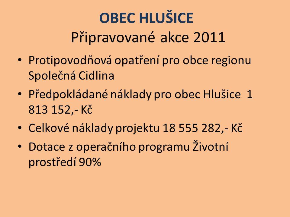 OBEC HLUŠICE Připravované akce 2011 Protipovodňová opatření pro obce regionu Společná Cidlina Předpokládané náklady pro obec Hlušice 1 813 152,- Kč Celkové náklady projektu 18 555 282,- Kč Dotace z operačního programu Životní prostředí 90%