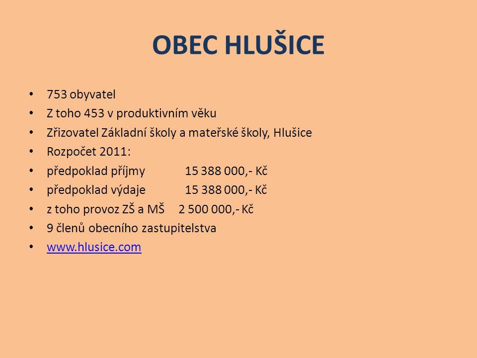 OBEC HLUŠICE 753 obyvatel Z toho 453 v produktivním věku Zřizovatel Základní školy a mateřské školy, Hlušice Rozpočet 2011: předpoklad příjmy 15 388 0