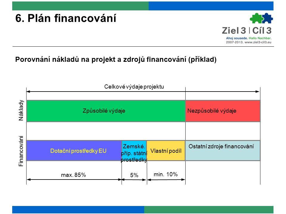 6. Plán financování Porovnání nákladů na projekt a zdrojů financování (příklad) Dotační prostředky EU Způsobilé výdaje Celkové výdaje projektu max. 85