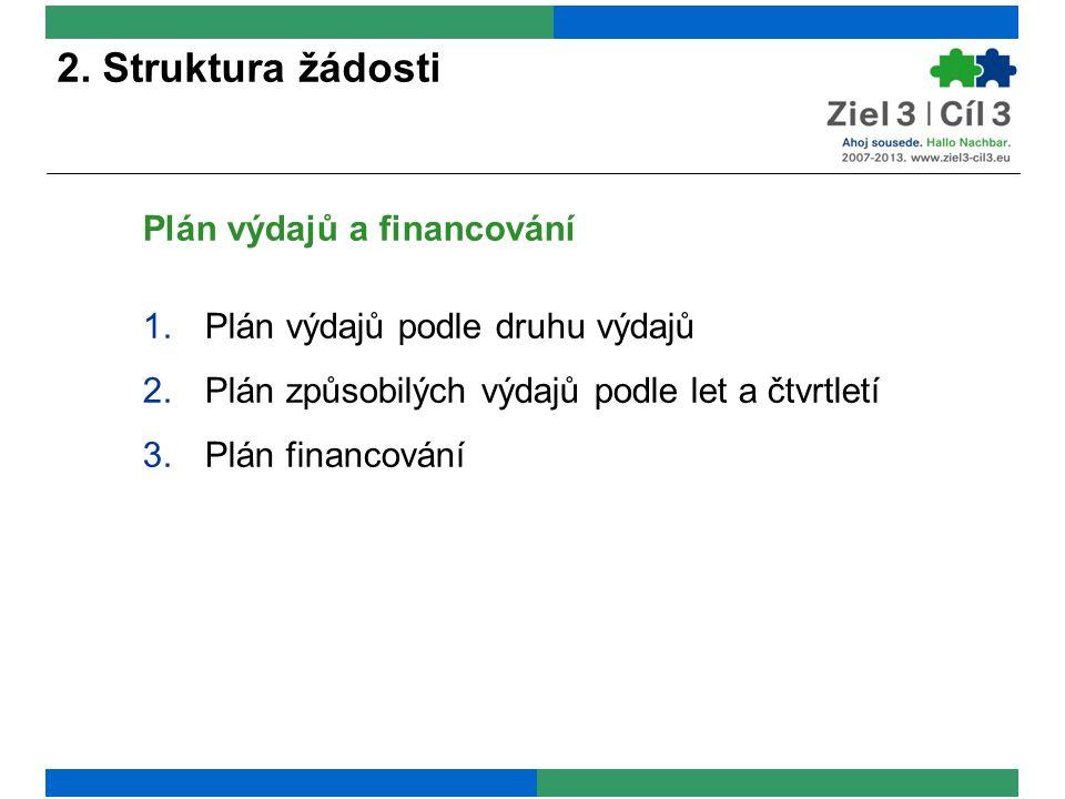 Plán výdajů a financování 1.Plán výdajů podle druhu výdajů 2.Plán způsobilých výdajů podle let a čtvrtletí 3.Plán financování 2. Struktura žádosti