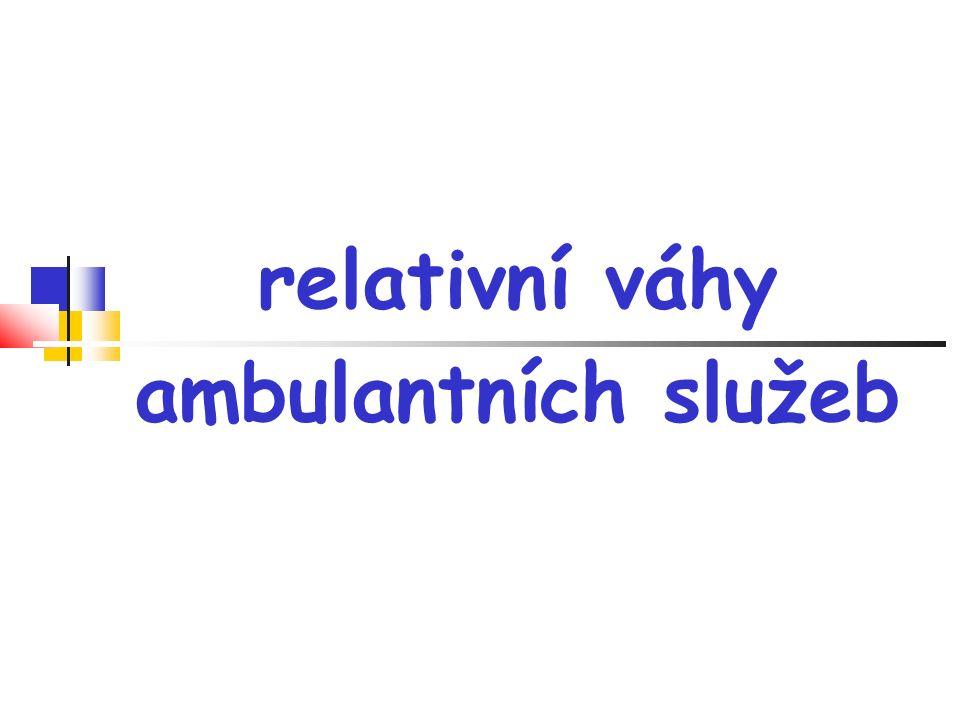 relativní váhy ambulantních služeb