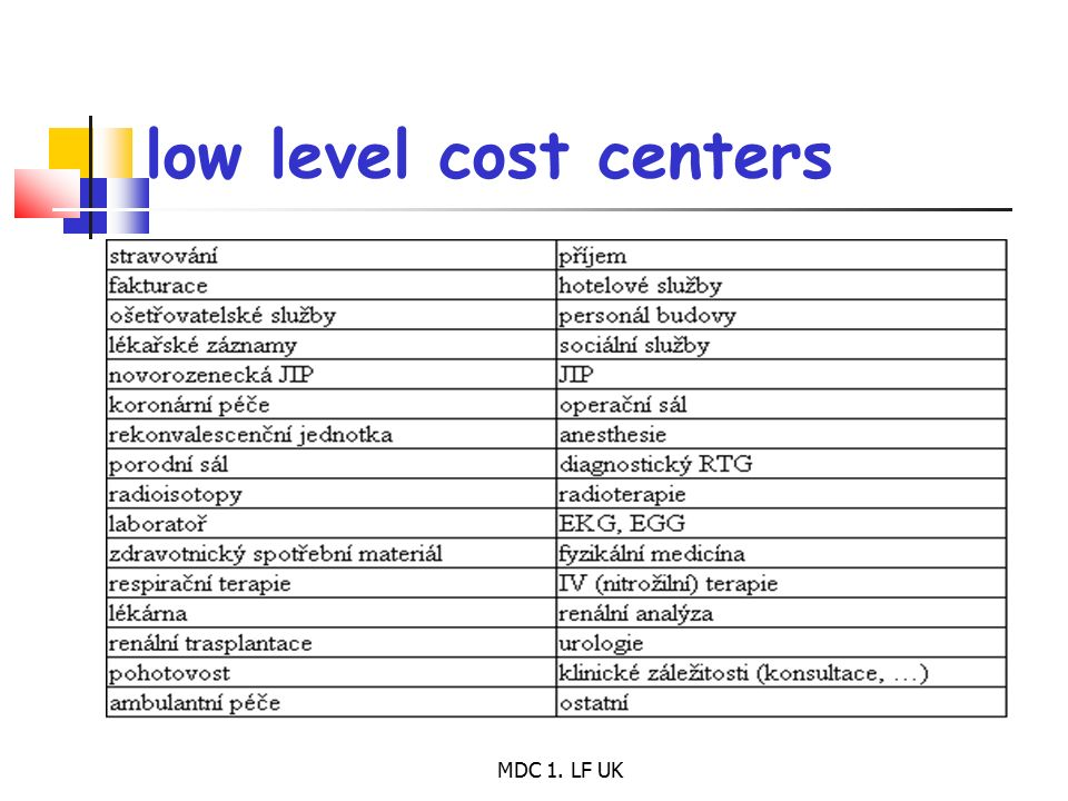 MDC 1. LF UK low level cost centers