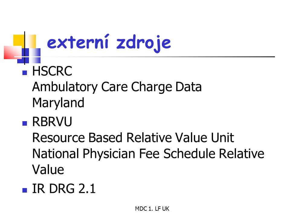MDC 1. LF UK externí zdroje HSCRC Ambulatory Care Charge Data Maryland RBRVU Resource Based Relative Value Unit National Physician Fee Schedule Relati