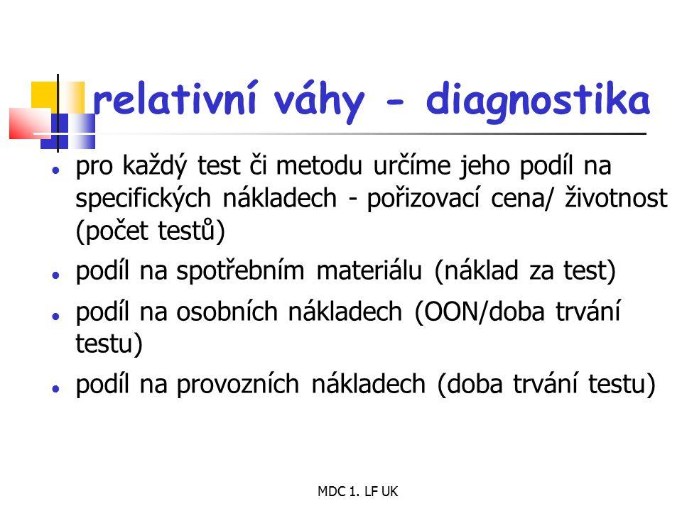 MDC 1. LF UK relativní váhy - diagnostika pro každý test či metodu určíme jeho podíl na specifických nákladech - pořizovací cena/ životnost (počet tes