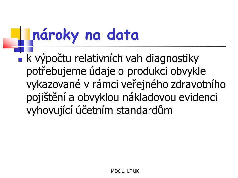 MDC 1. LF UK nároky na data k výpočtu relativních vah diagnostiky potřebujeme údaje o produkci obvykle vykazované v rámci veřejného zdravotního pojišt