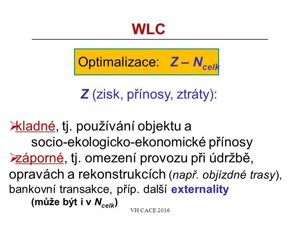 WLC Optimalizace: Z – N celk Z (zisk, přínosy, ztráty):  kladné, tj.