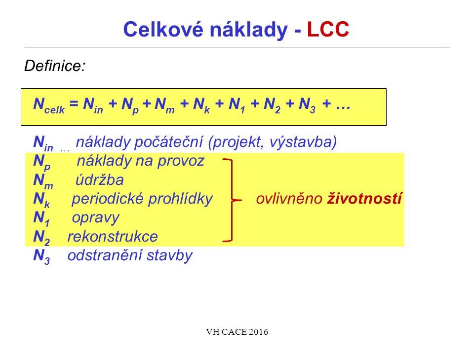 Celkové náklady - LCC Definice: N celk = N in + N p + N m + N k + N 1 + N 2 + N 3 + … N in … náklady počáteční (projekt, výstavba) N p náklady na provoz N m údržba N k periodické prohlídky ovlivněno životností N 1 opravy N 2 rekonstrukce N 3 odstranění stavby VH CACE 2016