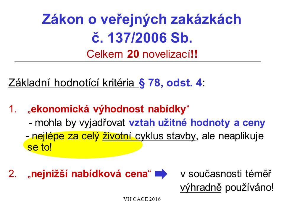 Zákon o veřejných zakázkách č. 137/2006 Sb. Celkem 20 novelizací!.