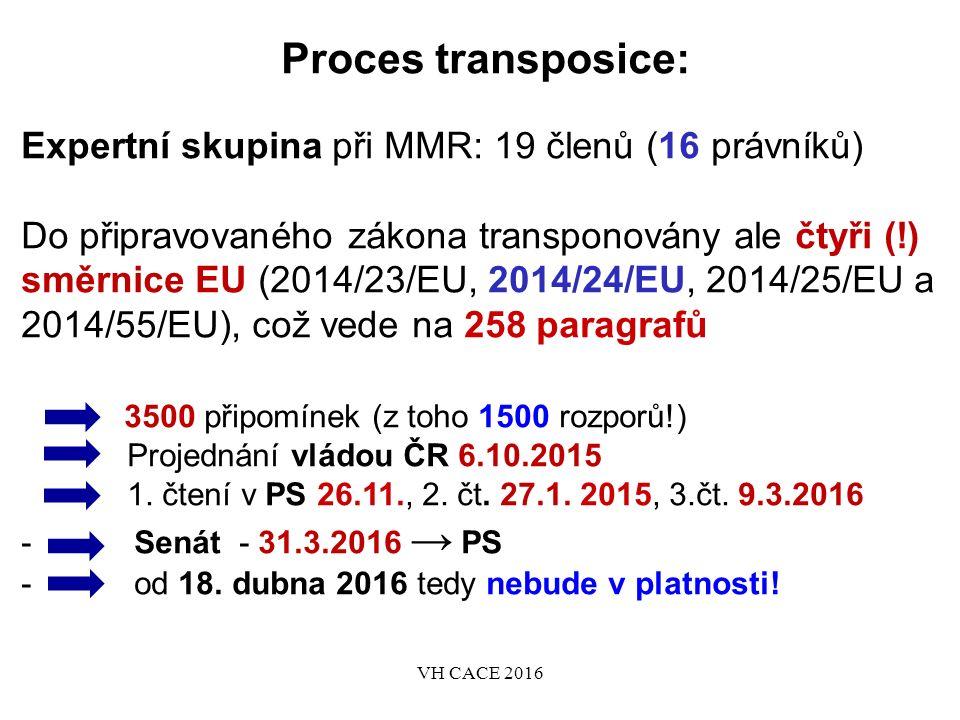 Proces transposice: Expertní skupina při MMR: 19 členů (16 právníků) Do připravovaného zákona transponovány ale čtyři (!) směrnice EU (2014/23/EU, 2014/24/EU, 2014/25/EU a 2014/55/EU), což vede na 258 paragrafů 3500 připomínek (z toho 1500 rozporů!) Projednání vládou ČR 6.10.2015 1.