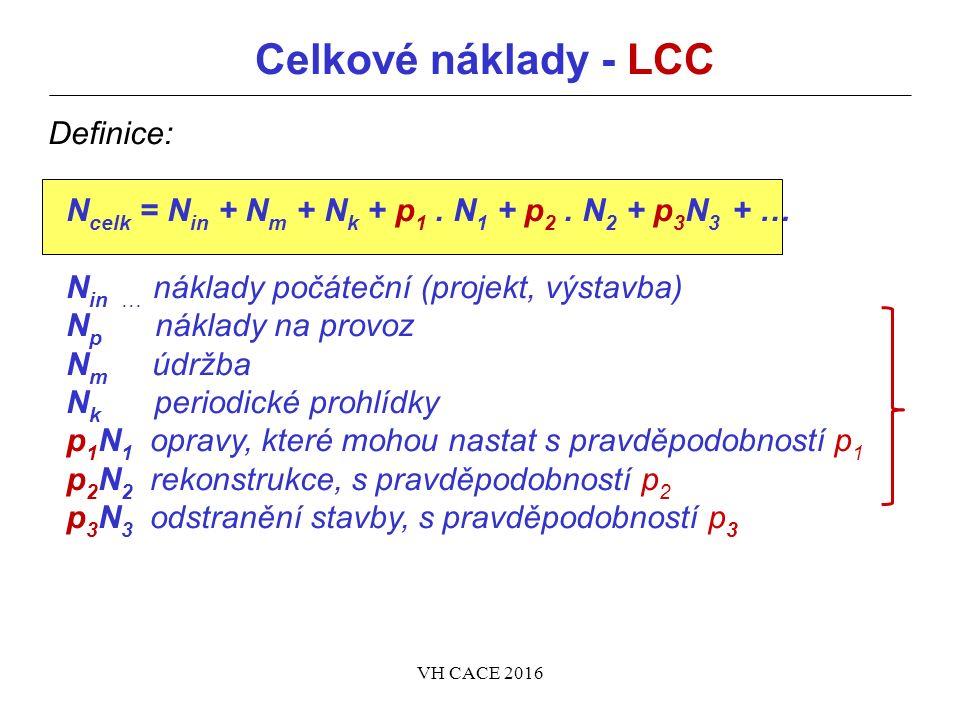 Celkové náklady - LCC Definice: N celk = N in + N m + N k + p 1.