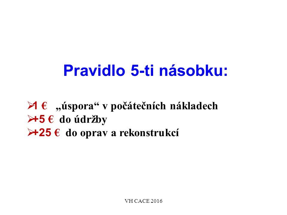 """VH CACE 2016 Pravidlo 5-ti násobku:  1 € """"úspora v počátečních nákladech  +5 € do údržby  +25 € do oprav a rekonstrukcí"""