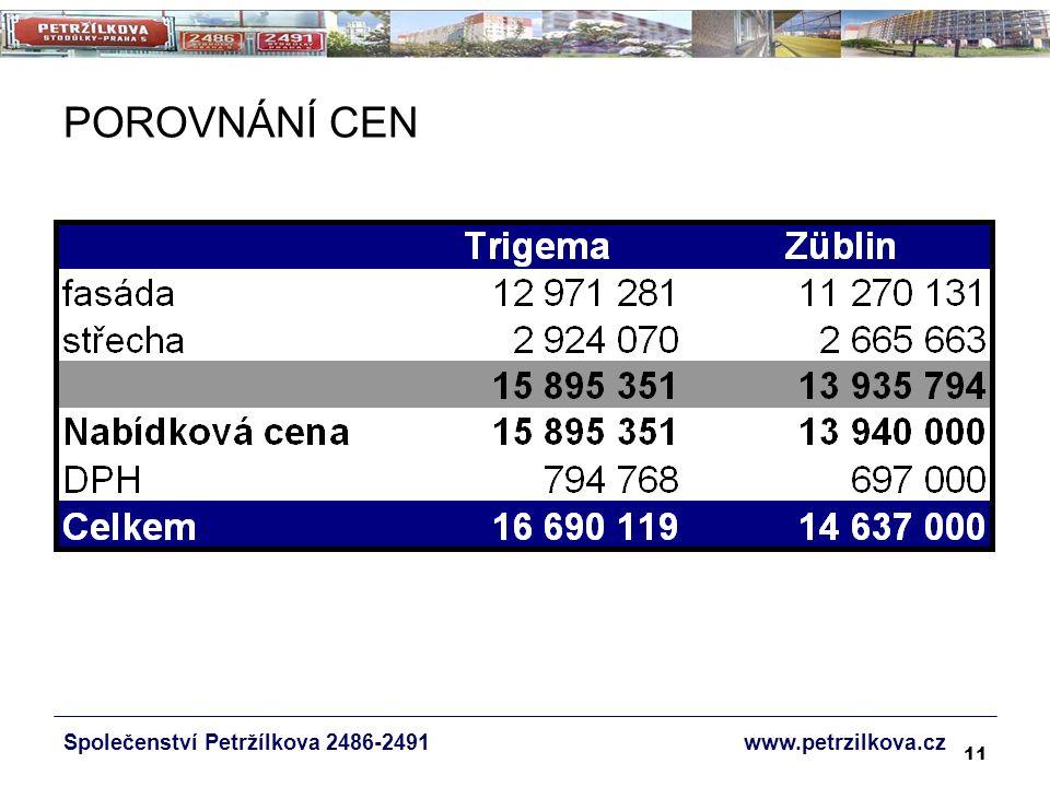11 POROVNÁNÍ CEN Společenství Petržílkova 2486-2491 www.petrzilkova.cz