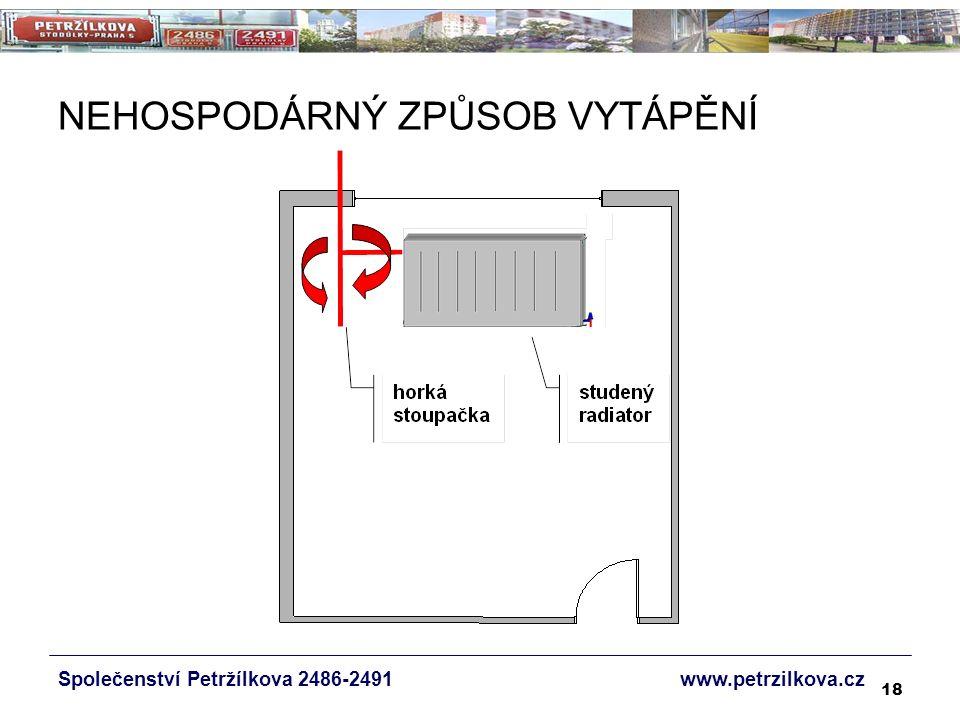 18 NEHOSPODÁRNÝ ZPŮSOB VYTÁPĚNÍ Společenství Petržílkova 2486-2491 www.petrzilkova.cz