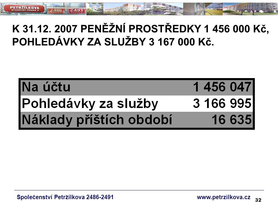 32 K 31.12. 2007 PENĚŽNÍ PROSTŘEDKY 1 456 000 Kč, POHLEDÁVKY ZA SLUŽBY 3 167 000 Kč.