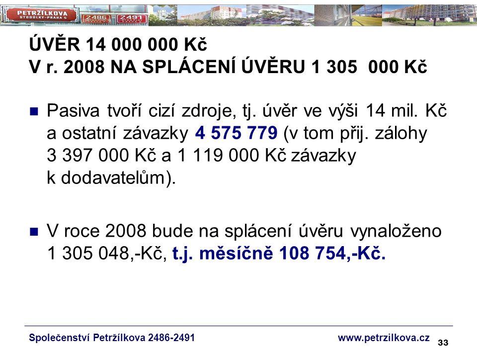 33 ÚVĚR 14 000 000 Kč V r. 2008 NA SPLÁCENÍ ÚVĚRU 1 305 000 Kč Pasiva tvoří cizí zdroje, tj.