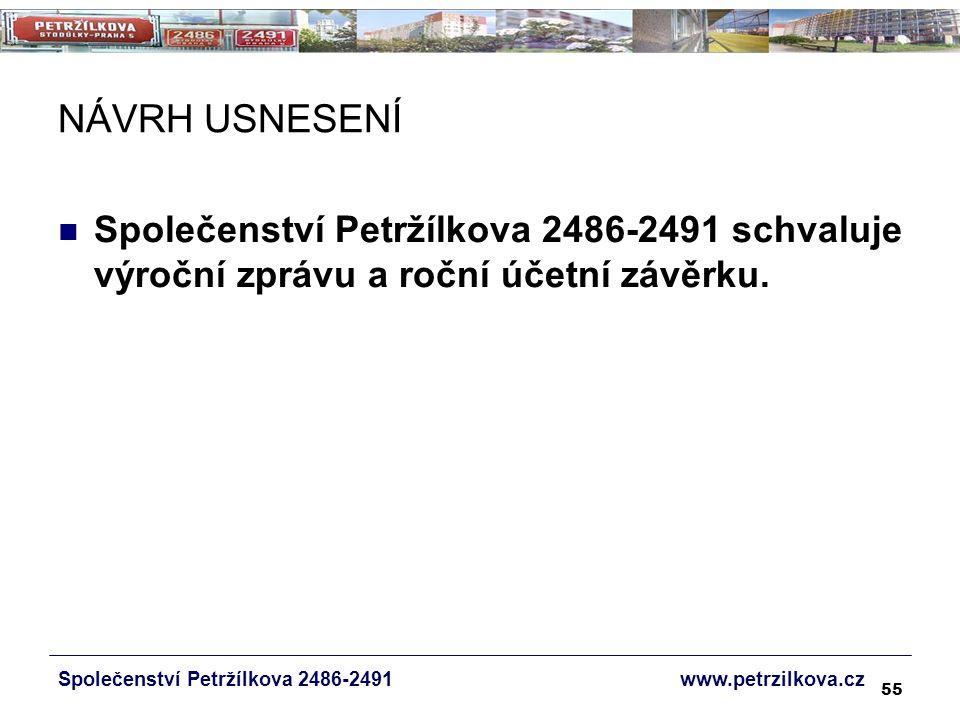 55 NÁVRH USNESENÍ Společenství Petržílkova 2486-2491 www.petrzilkova.cz Společenství Petržílkova 2486-2491 schvaluje výroční zprávu a roční účetní závěrku.