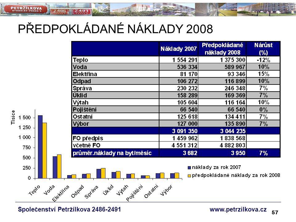57 PŘEDPOKLÁDANÉ NÁKLADY 2008 Společenství Petržílkova 2486-2491 www.petrzilkova.cz