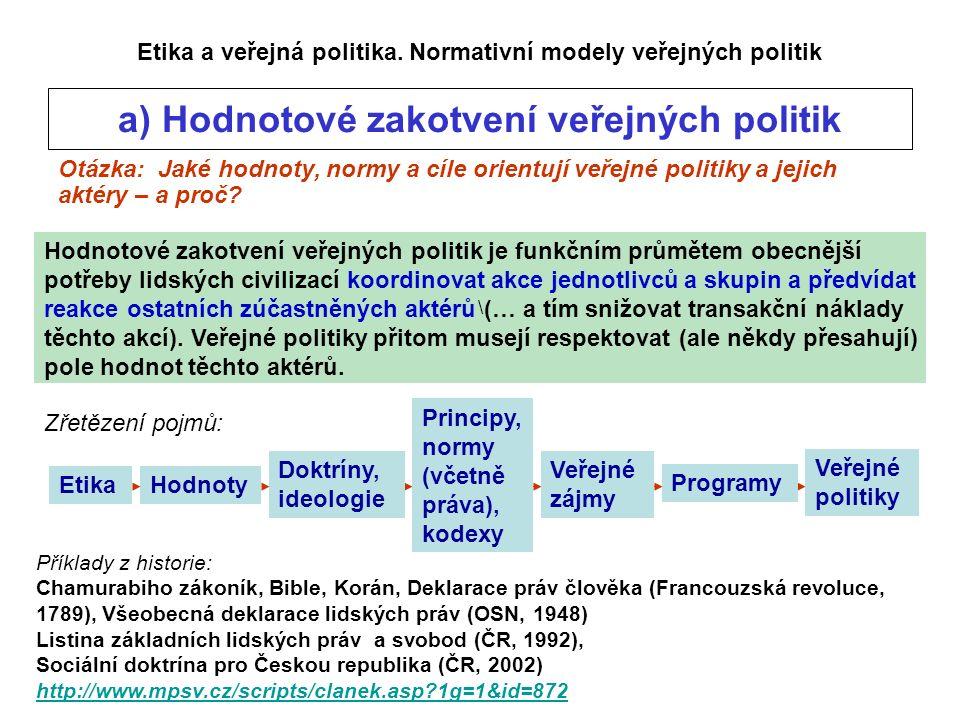\ Otázka: Jaké hodnoty, normy a cíle orientují veřejné politiky a jejich aktéry – a proč.