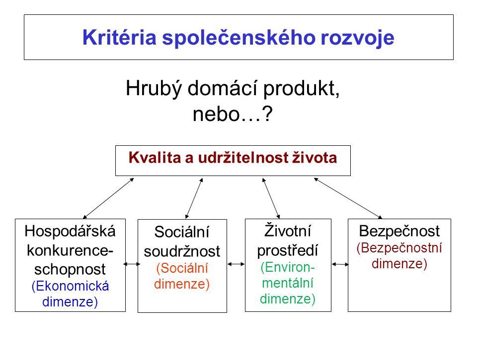 Kritéria společenského rozvoje Kvalita a udržitelnost života Hospodářská konkurence- schopnost (Ekonomická dimenze) Sociální soudržnost (Sociální dimenze) Životní prostředí (Environ- mentální dimenze) Bezpečnost (Bezpečnostní dimenze) Hrubý domácí produkt, nebo…?