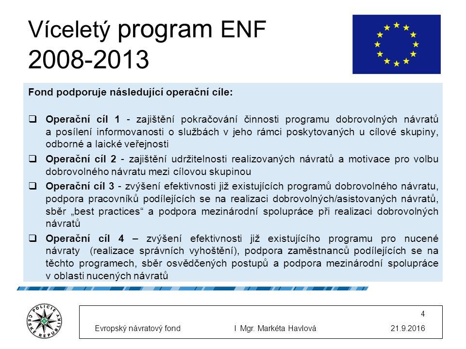 Roční program ENF 2012 Opatření, která program na základě stanovených priorit Ročního programu 2012 bude podporovat: Opatření zaměřená na implementaci priority 1: Podpora a rozvoj strategického přístupu k řízení návratů členskými státy  OPATŘENÍ 1: Programy asistovaných/dobrovolných návratů, PR aktivity na podporu A/D návratů a sběr dat  OPATŘENÍ 2: Instruktážní filmy na podporu zájmu o programy asistovaných/dobrovolných návratů  OPATŘENÍ 3: Realizace návratového centra  OPATŘENÍ 4: Peněžní pobídky a opatření na pomoc navracejícím se osobám  OPATŘENÍ 5: Programy pro nucené návraty – specifické opatření Opatření zaměřená na implementaci priority 2: Podpora na spolupráci mezi členskými státy v oblasti návratů  OPATŘENÍ 6: Výměna zkušeností, osvědčených postupů a informací v oblasti návratů mezi členskými státy Opatření zaměřená na implementaci priority 3: Podpora na specifické inovační mezinárodní či vnitrostátní nástroje řízení návratů  OPATŘENÍ 7: Opatření zaměřená na reintegraci vracejících se osob v cílové zemi  OPATŘENÍ 8: Celonárodní kampaň zaměřená na propagaci asistovaných/dobrovolných návratů  OPATŘENÍ 9: Inovace v oblasti metod práce v oblasti realizace návratů – specifické opatření 21.9.2016 15 Evropský návratový fondl Mgr.