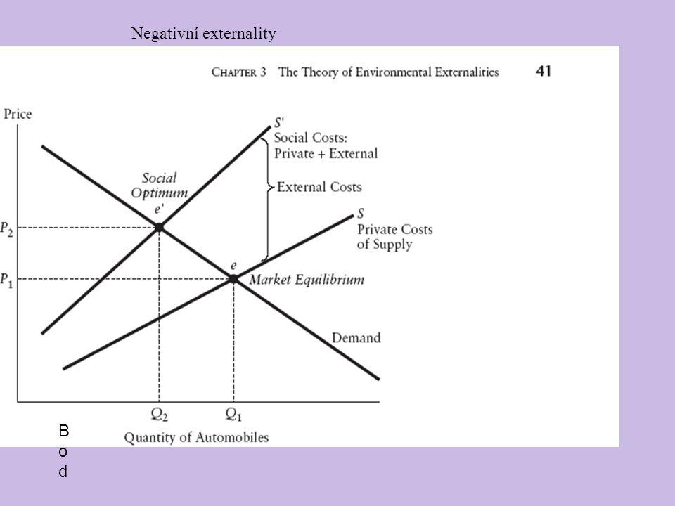 Bod e /Bod e / Negativní externality