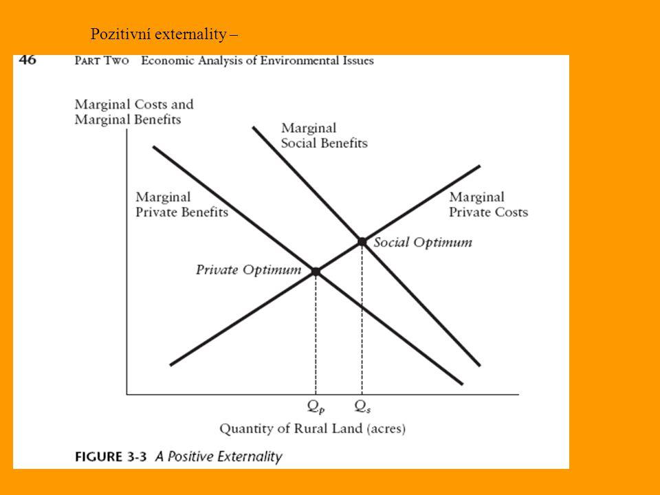 Pozitivní externality –