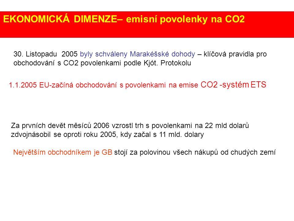 EKONOMICKÁ DIMENZE– emisní povolenky na CO2 30. Listopadu 2005 byly schváleny Marakéšské dohody – klíčová pravidla pro obchodování s CO2 povolenkami p
