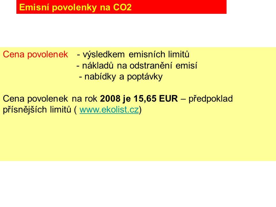 Cena povolenek - výsledkem emisních limitů - nákladů na odstranění emisí - nabídky a poptávky Cena povolenek na rok 2008 je 15,65 EUR – předpoklad pří