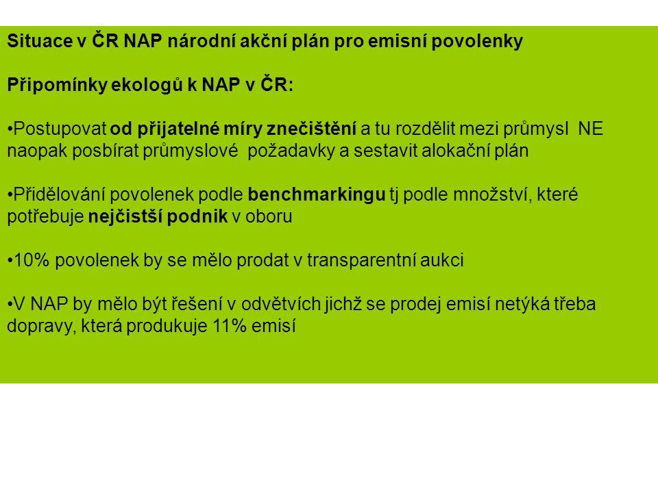 Situace v ČR NAP národní akční plán pro emisní povolenky Připomínky ekologů k NAP v ČR: Postupovat od přijatelné míry znečištění a tu rozdělit mezi pr