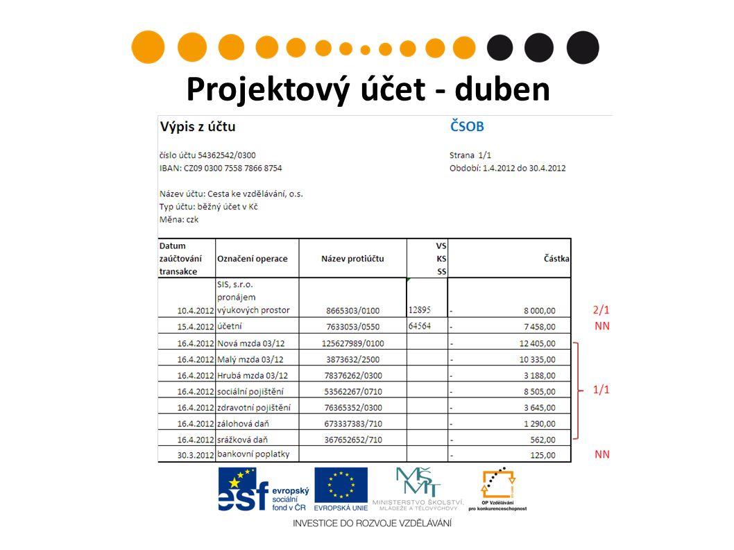 Projektový účet - duben