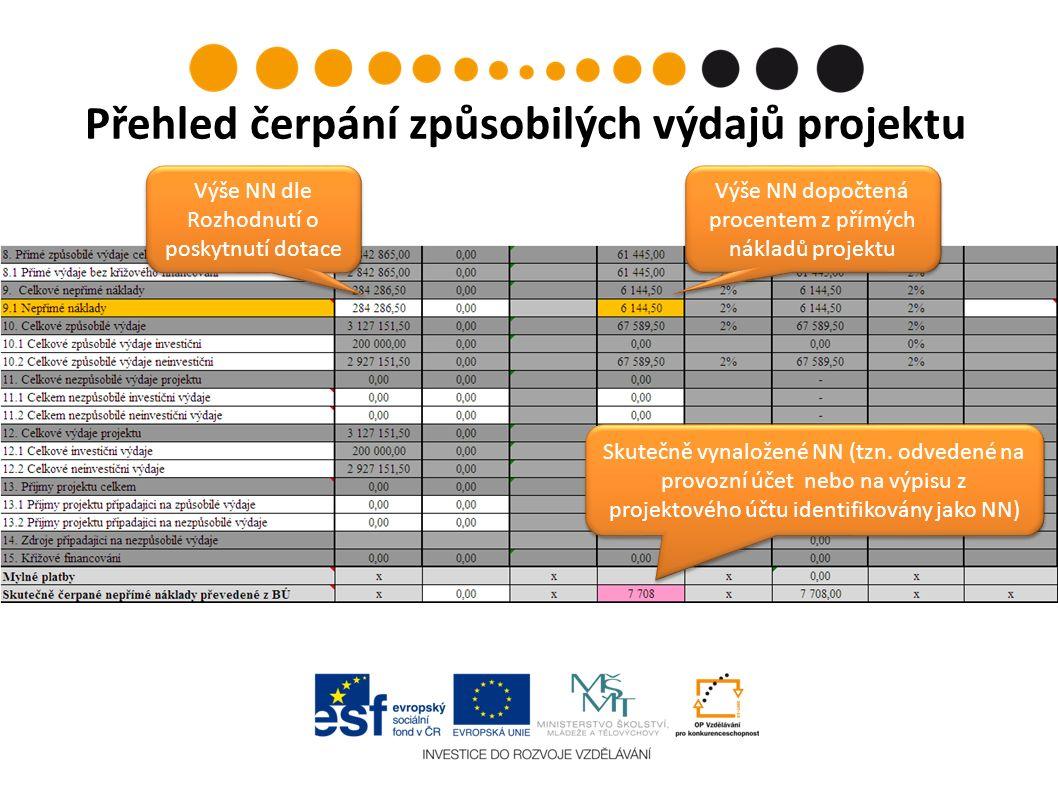 Přehled čerpání způsobilých výdajů projektu Skutečně vynaložené NN (tzn. odvedené na provozní účet nebo na výpisu z projektového účtu identifikovány j