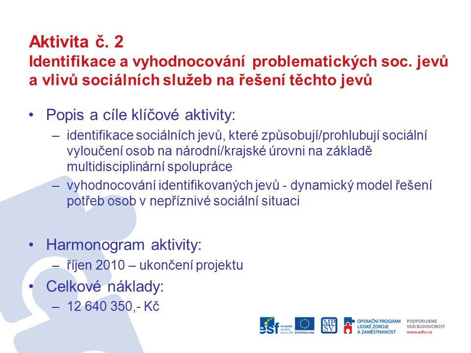 Aktivita č. 2 Identifikace a vyhodnocování problematických soc.