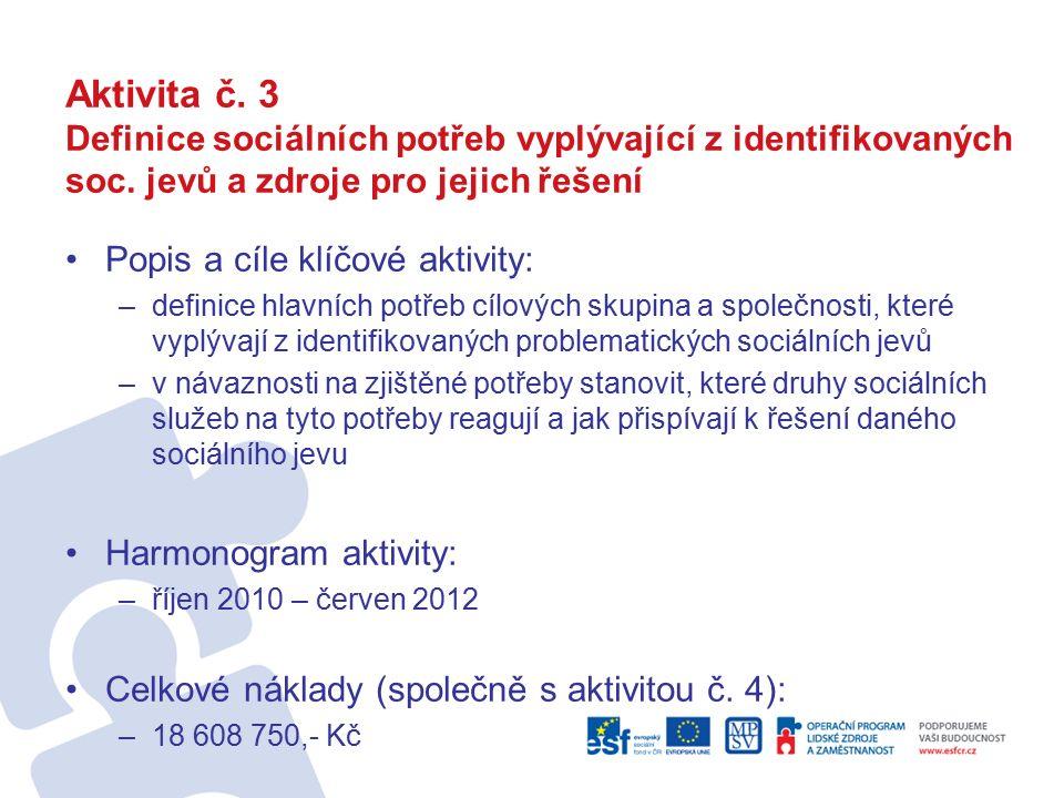 Aktivita č. 3 Definice sociálních potřeb vyplývající z identifikovaných soc.
