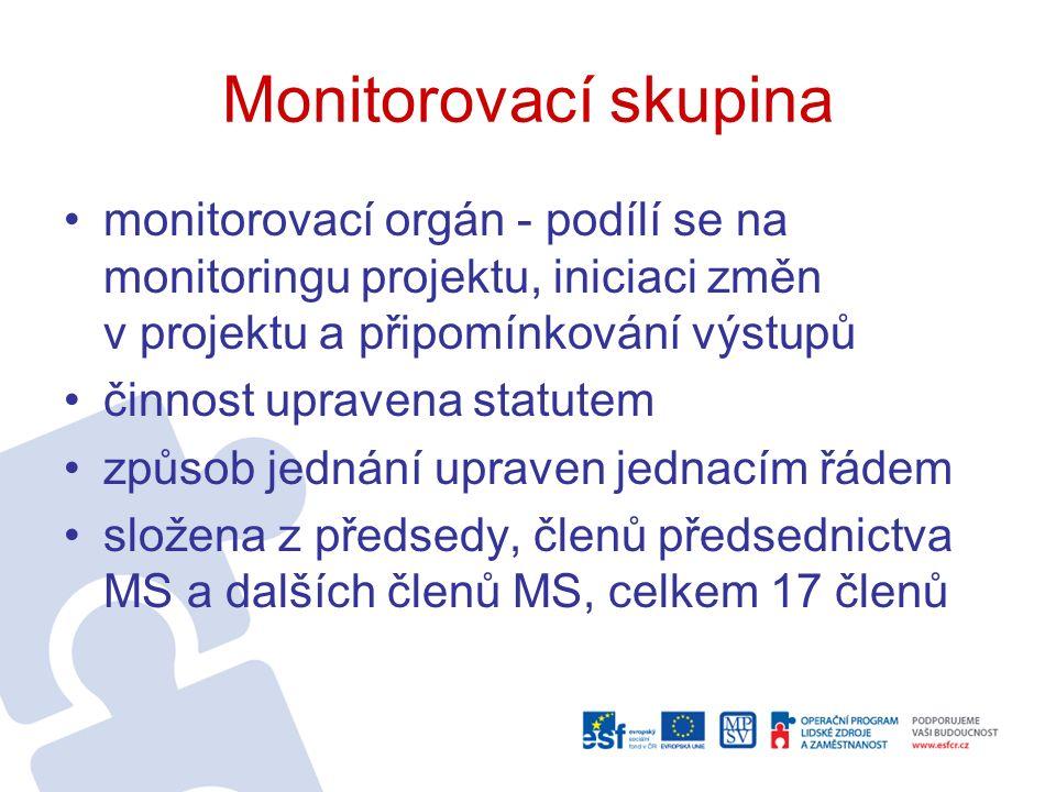 Monitorovací skupina monitorovací orgán - podílí se na monitoringu projektu, iniciaci změn v projektu a připomínkování výstupů činnost upravena statutem způsob jednání upraven jednacím řádem složena z předsedy, členů předsednictva MS a dalších členů MS, celkem 17 členů