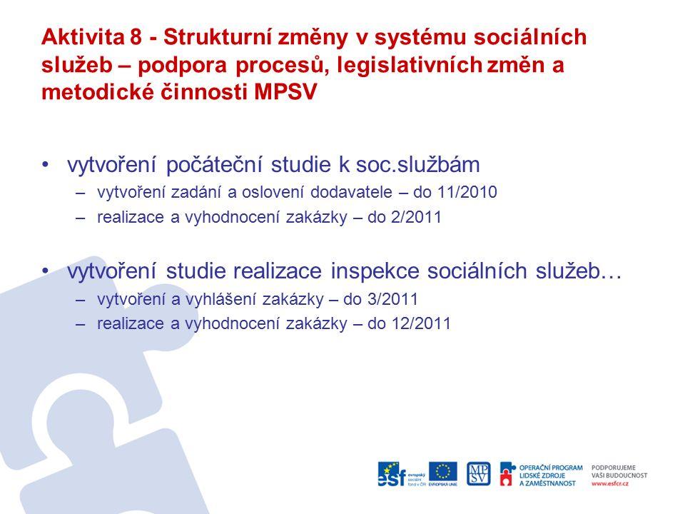 Aktivita 8 - Strukturní změny v systému sociálních služeb – podpora procesů, legislativních změn a metodické činnosti MPSV vytvoření počáteční studie k soc.službám –vytvoření zadání a oslovení dodavatele – do 11/2010 –realizace a vyhodnocení zakázky – do 2/2011 vytvoření studie realizace inspekce sociálních služeb… –vytvoření a vyhlášení zakázky – do 3/2011 –realizace a vyhodnocení zakázky – do 12/2011
