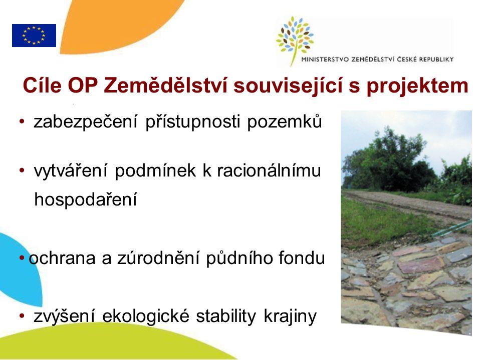 Cíle OP Zemědělství související s projektem zabezpečení přístupnosti pozemků vytváření podmínek k racionálnímu hospodaření ochrana a zúrodnění půdního fondu zvýšení ekologické stability krajiny