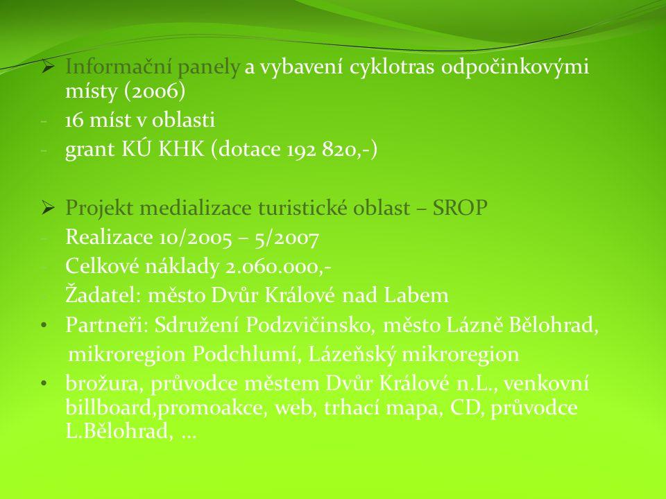  Informační panely a vybavení cyklotras odpočinkovými místy (2006) - 16 míst v oblasti - grant KÚ KHK (dotace 192 820,-)  Projekt medializace turistické oblast – SROP - Realizace 10/2005 – 5/2007 - Celkové náklady 2.060.000,- - Žadatel: město Dvůr Králové nad Labem Partneři: Sdružení Podzvičinsko, město Lázně Bělohrad, mikroregion Podchlumí, Lázeňský mikroregion brožura, průvodce městem Dvůr Králové n.L., venkovní billboard,promoakce, web, trhací mapa, CD, průvodce L.Bělohrad, …