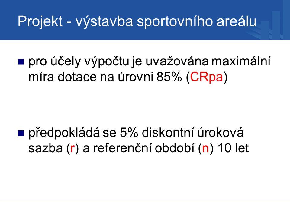 Projekt - výstavba sportovního areálu pro účely výpočtu je uvažována maximální míra dotace na úrovni 85% (CRpa) předpokládá se 5% diskontní úroková sazba (r) a referenční období (n) 10 let