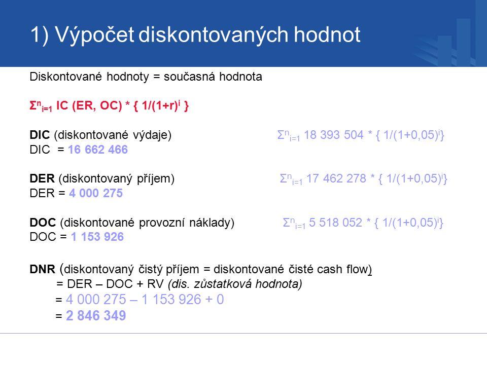 1) Výpočet diskontovaných hodnot Diskontované hodnoty = současná hodnota Σ n i=1 IC (ER, OC) * { 1/(1+r) i } DIC (diskontované výdaje) Σ n i=1 18 393 504 * { 1/(1+0,05) i } DIC = 16 662 466 DER (diskontovaný příjem) Σ n i=1 17 462 278 * { 1/(1+0,05) i } DER = 4 000 275 DOC (diskontované provozní náklady) Σ n i=1 5 518 052 * { 1/(1+0,05) i } DOC = 1 153 926 DNR ( diskontovaný čistý příjem = diskontované čisté cash flow) = DER – DOC + RV (dis.