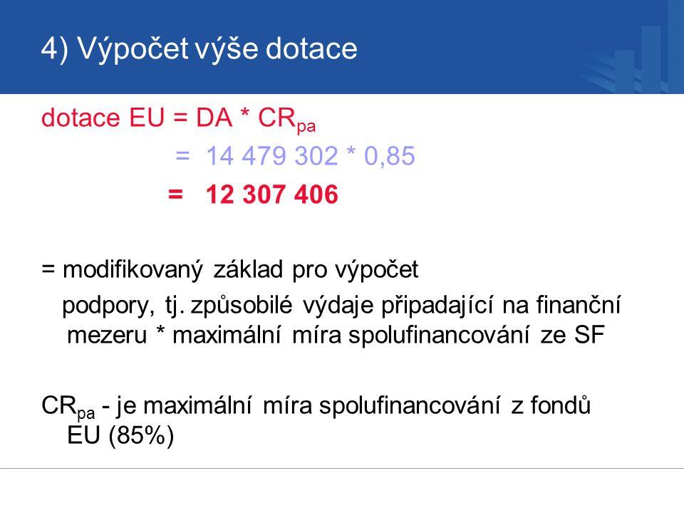 4) Výpočet výše dotace dotace EU = DA * CR pa = 14 479 302 * 0,85 = 12 307 406 = modifikovaný základ pro výpočet podpory, tj.