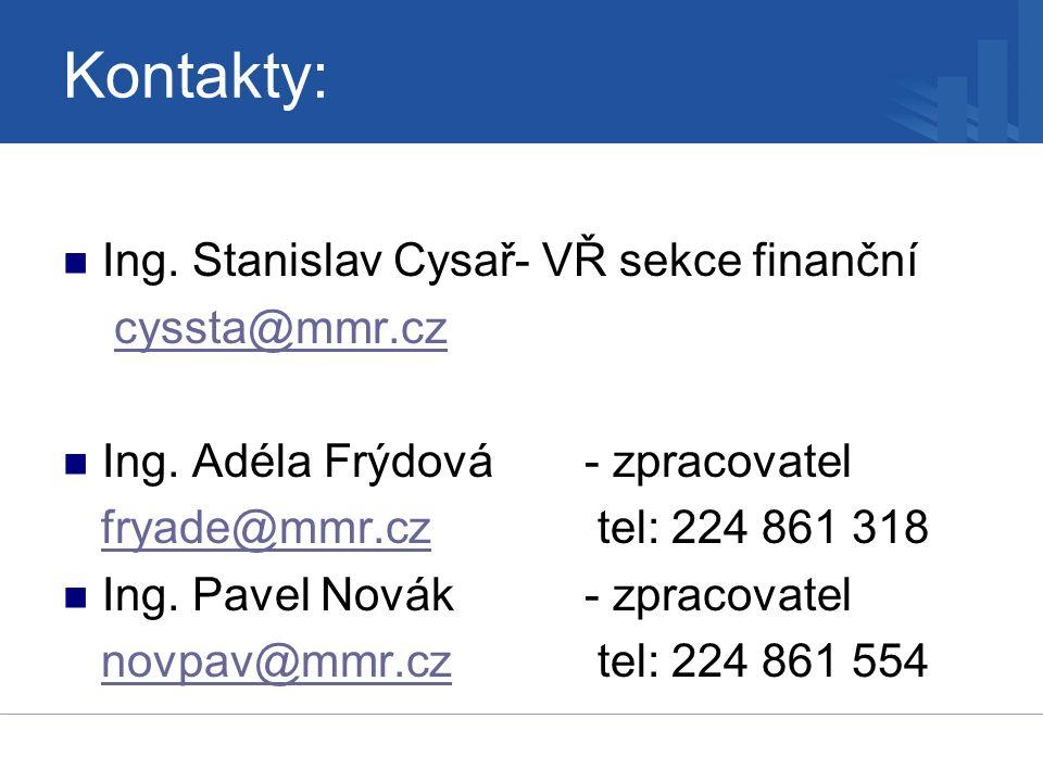 Kontakty: Ing. Stanislav Cysař- VŘ sekce finanční cyssta@mmr.cz Ing.