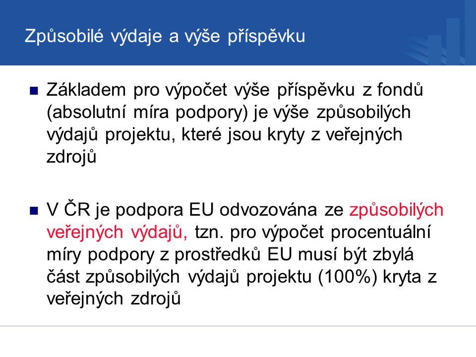 Projekty vytvářející příjmy, které lze případně nelze odhadnout předem Příjmy lze odhadnout předem: čl.